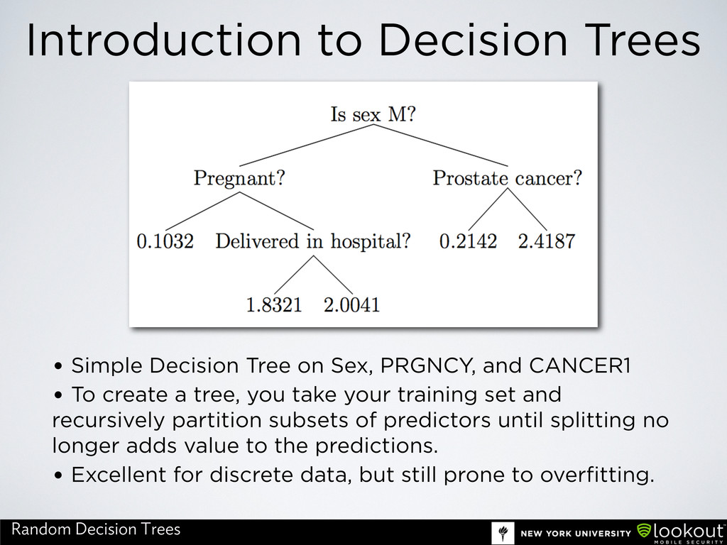 Introduction to Decision Trees • Simple Decisio...