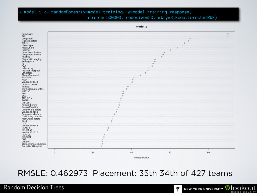 > model.1 <- randomForest(x=model.training, y=m...