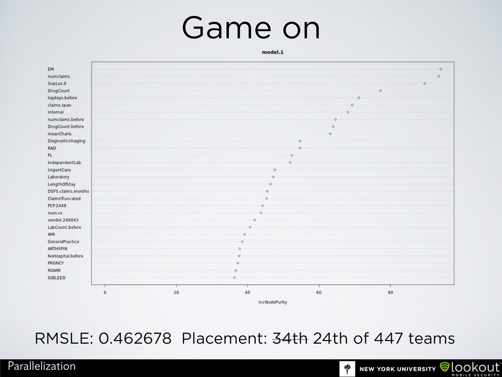 Game on RMSLE: 0.462678 Placement: 34th 24th of...