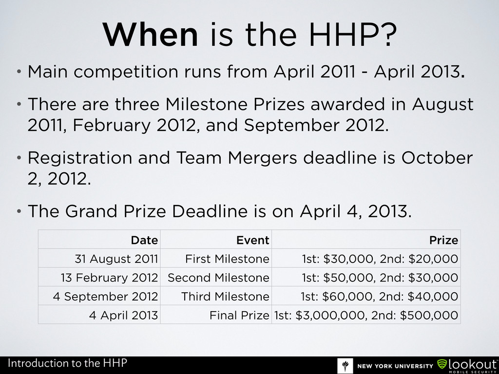 When is the HHP? • Main competition runs from A...