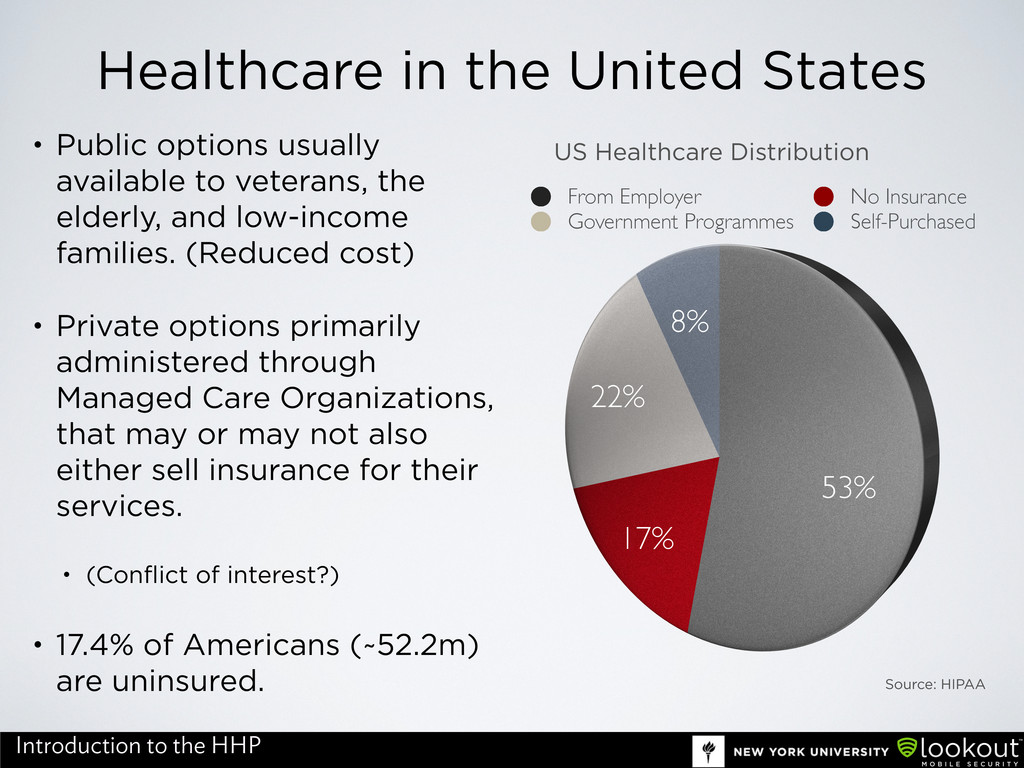 Healthcare in the United States • Public option...