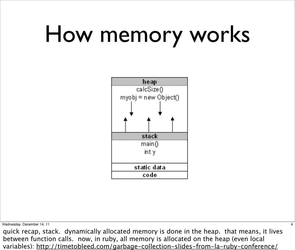 How memory works 4 Wednesday, December 14, 11 q...