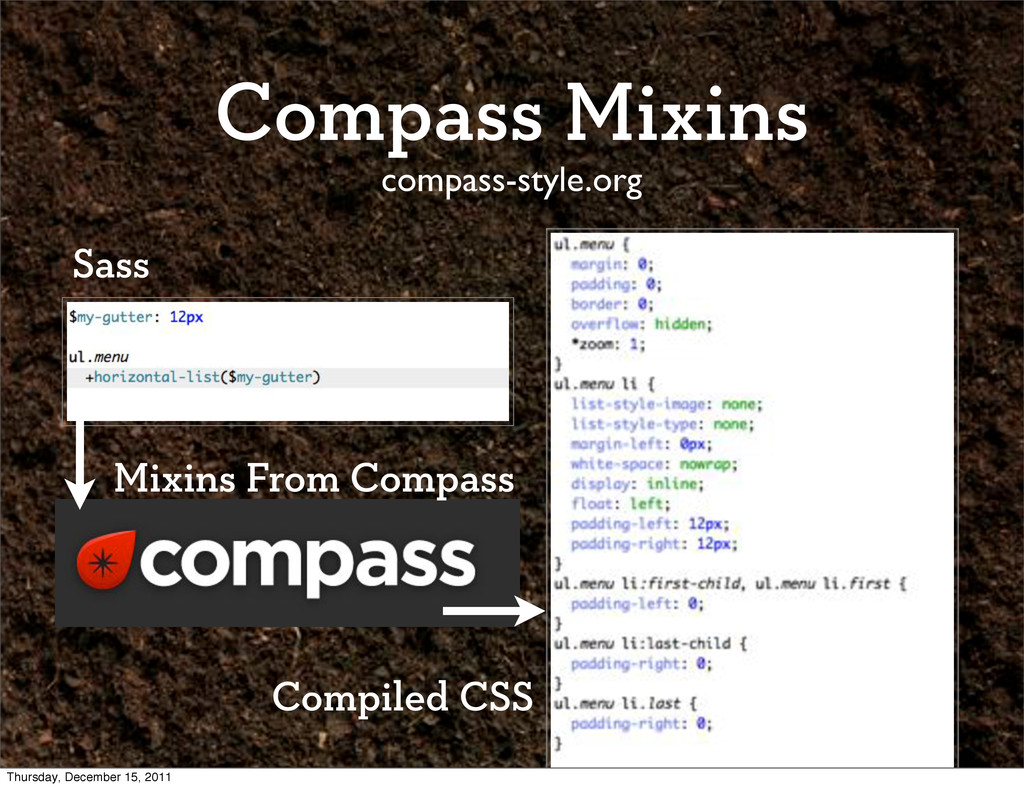 Compass Mixins compass-style.org Sass Compiled ...
