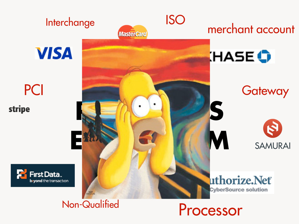 THE PAYMENTS ECOSYSTEM PCI Processor Gateway IS...