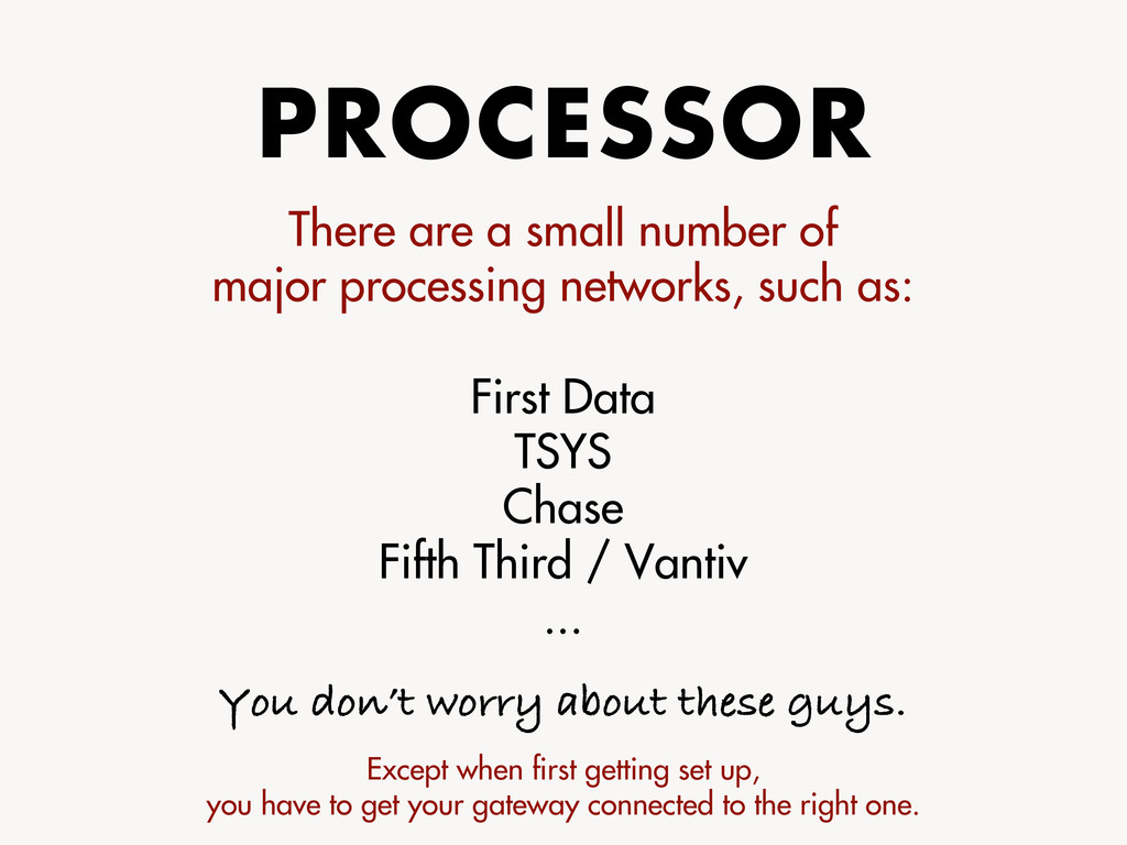 PROCESSOR There are a small number of major pro...