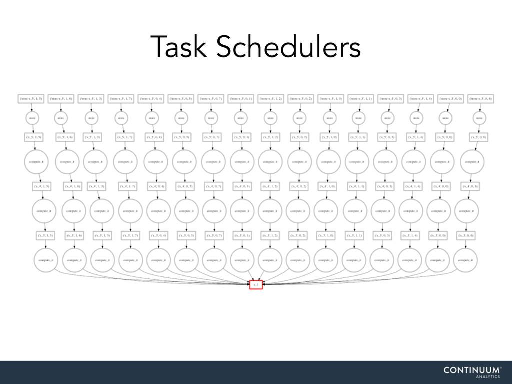 Task Schedulers