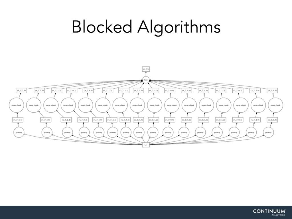 Blocked Algorithms