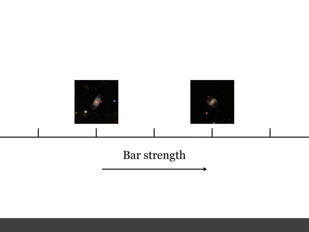 Bar strength