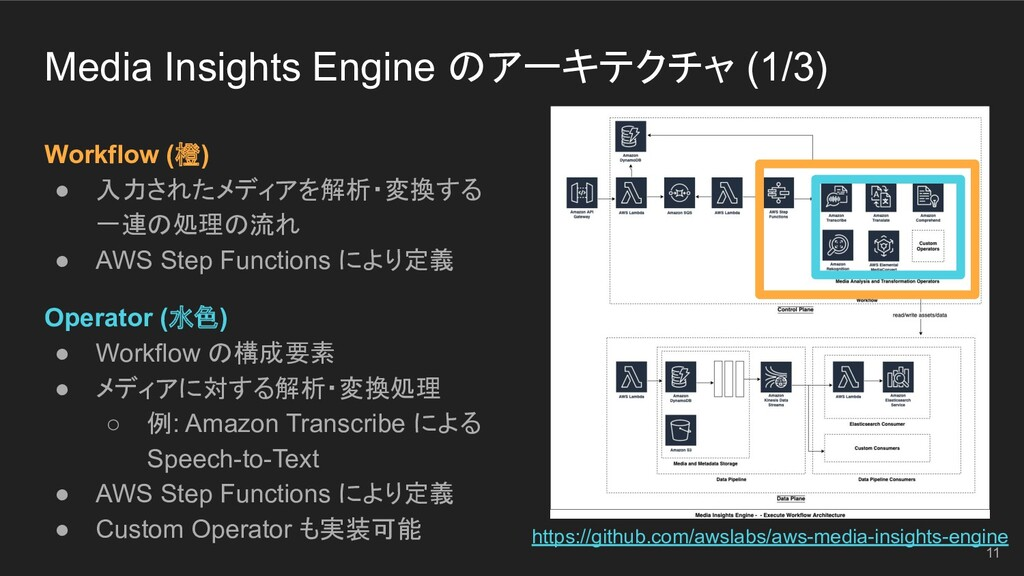 Media Insights Engine のアーキテクチャ (1/3) Workflow (...