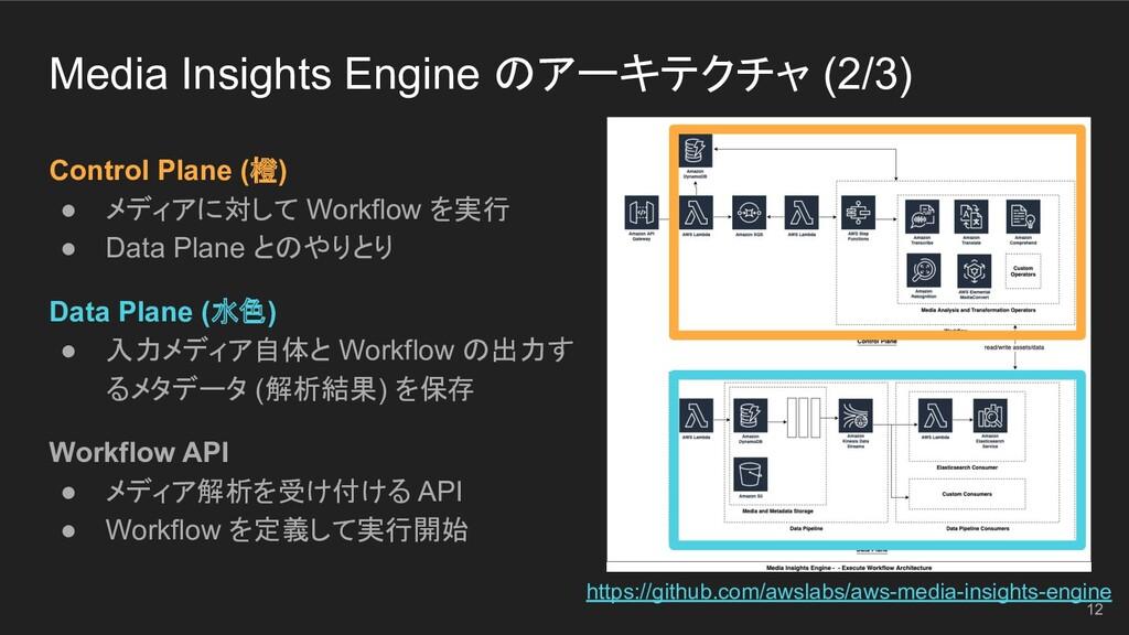 Media Insights Engine のアーキテクチャ (2/3) Control Pl...