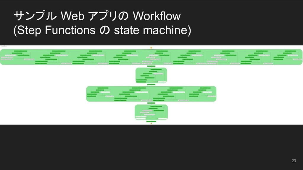 サンプル Web アプリの Workflow (Step Functions の state ...