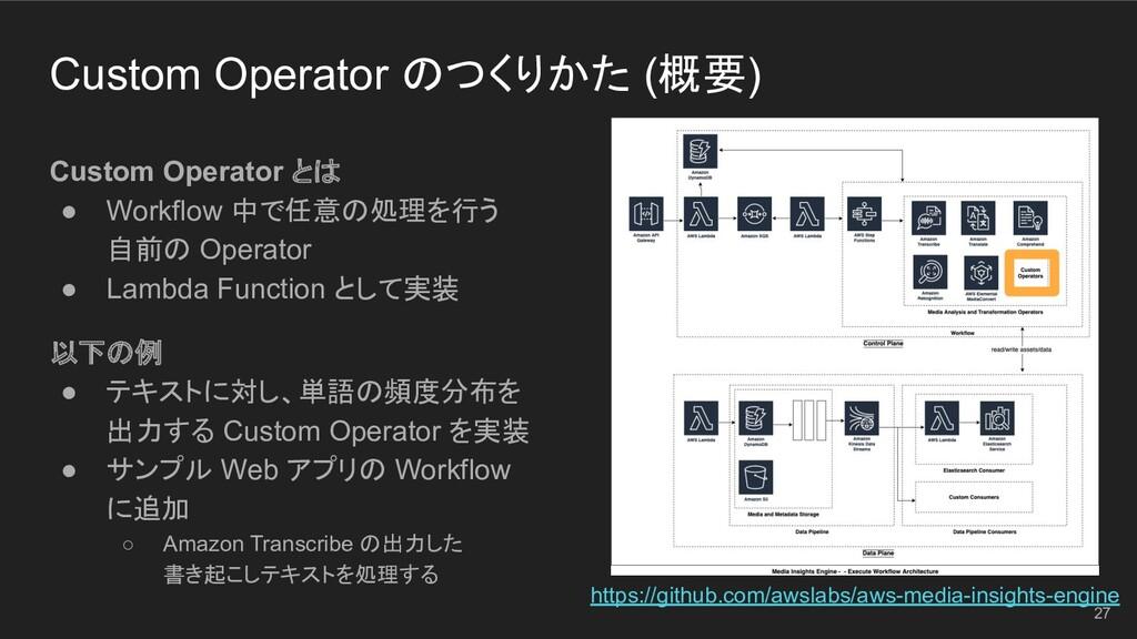 Custom Operator とは ● Workflow 中で任意の処理を行う 自前の Op...