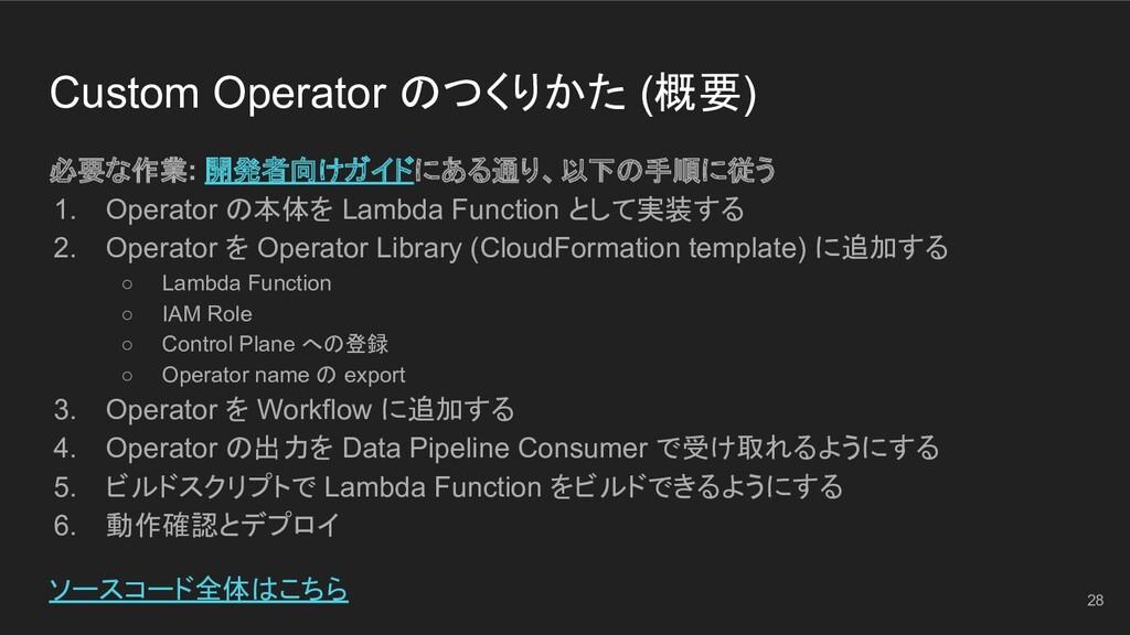 Custom Operator のつくりかた (概要) 必要な作業: 開発者向けガイドにある通...