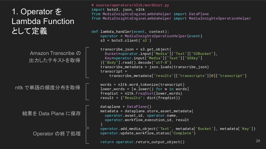 1. Operator を Lambda Function として定義 Amazon Tran...