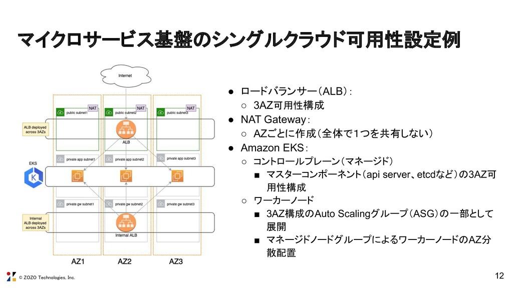© ZOZO Technologies, Inc. マイクロサービス基盤のシングルクラウド可用...