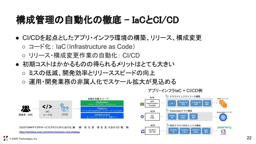 © ZOZO Technologies, Inc. 構成管理の自動化の徹底 - IaCとCI/...