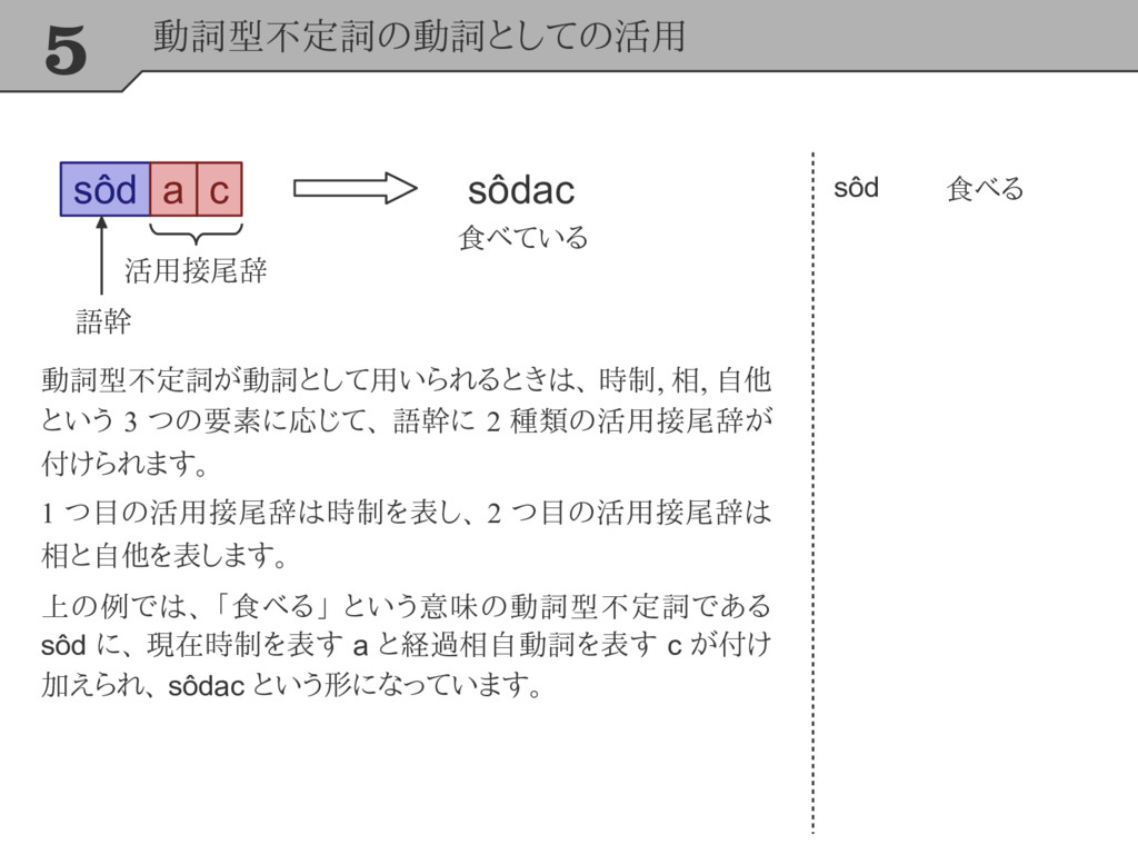 5 動詞型不定詞の動詞としての活用 sôd sôd 食べる 動詞型不定詞が動詞として用いられる...