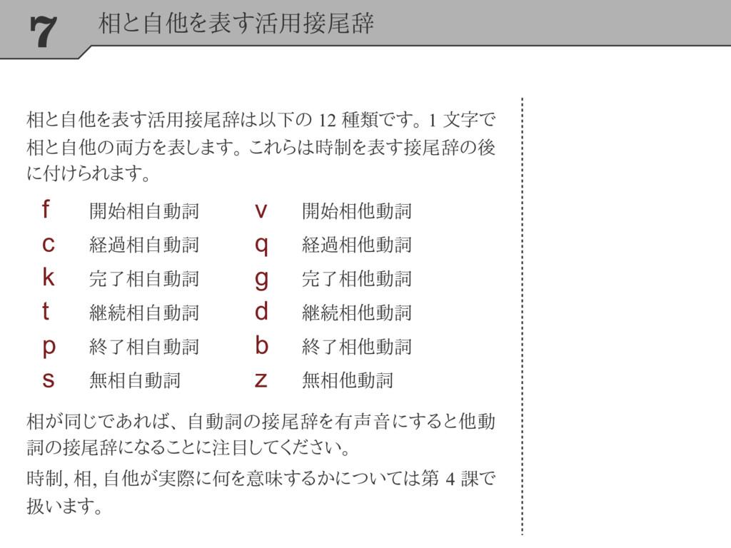 7 相と自他を表す活用接尾辞 相と自他を表す活用接尾辞は以下の 12 種類です。 1 文字で ...