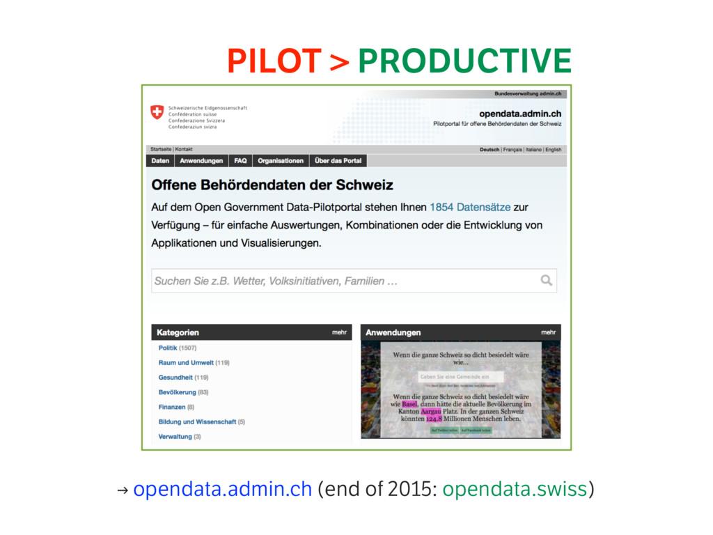 → opendata.admin.ch (end of 2015: opendata.swis...