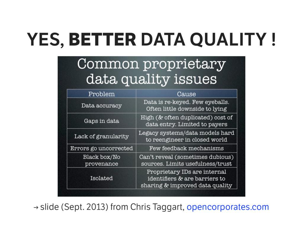 YES, BETTER DATA QUALITY ! → slide (Sept. 2013)...