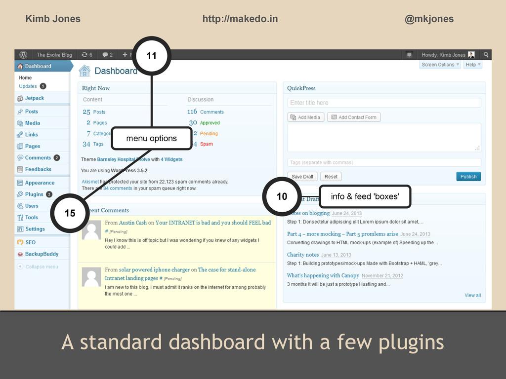 A standard dashboard with a few plugins Kimb Jo...