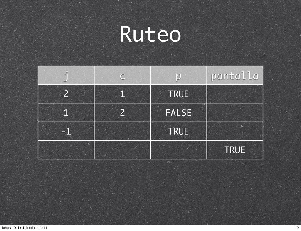 j c p pantalla 2 1 TRUE 1 2 FALSE -1 TRUE TRUE ...