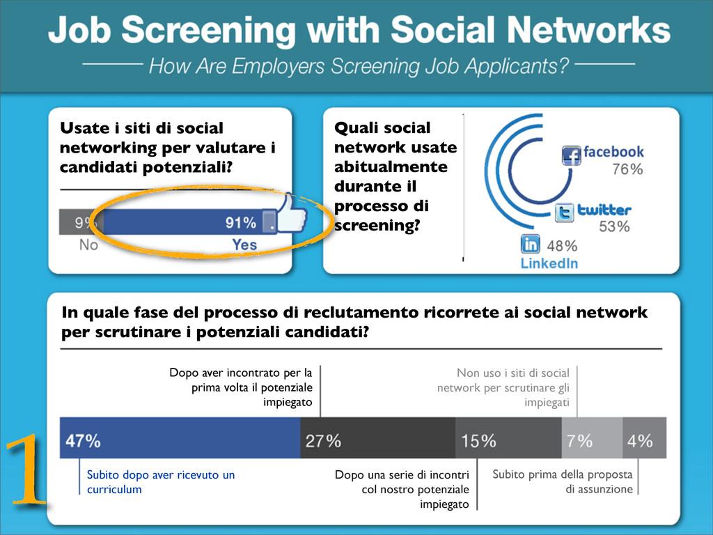 Usate i siti di social networking per valutare ...