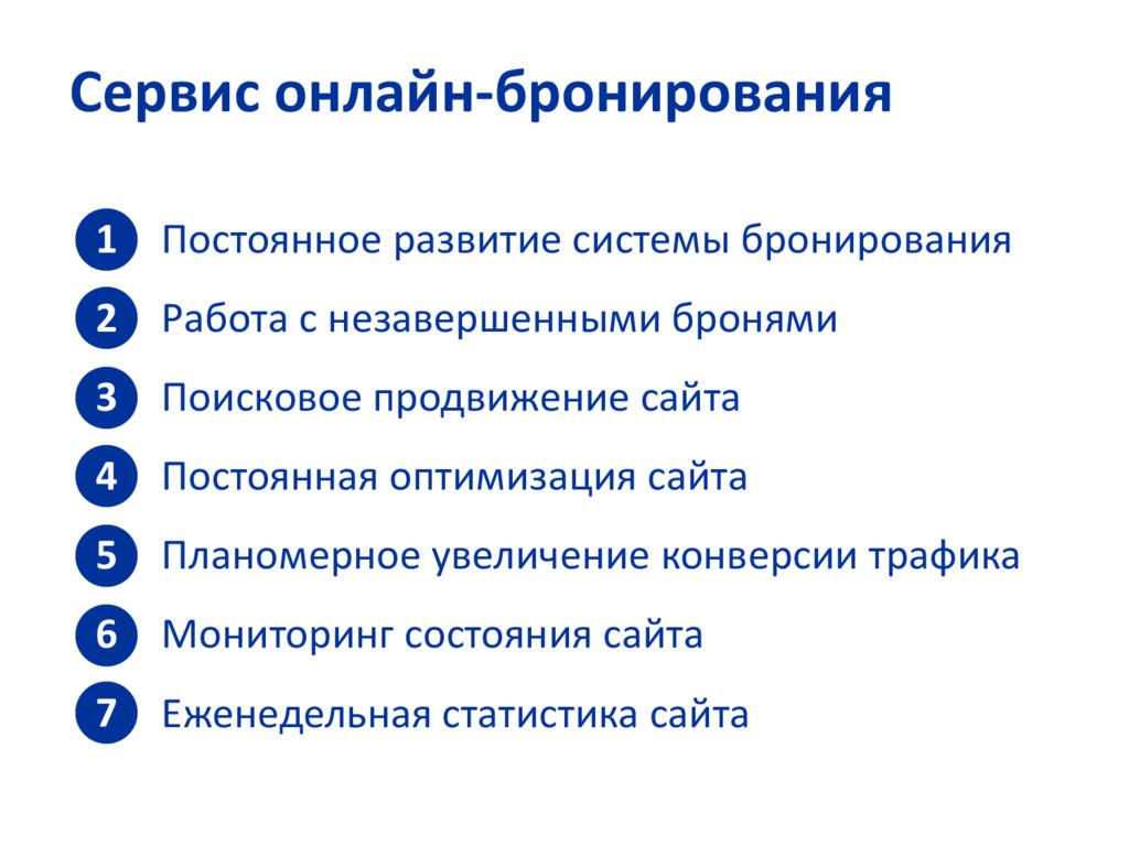 Сервис онлайн-бронирования Постоянное развитие ...