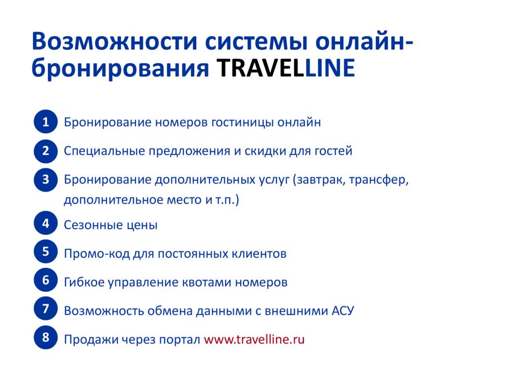 Возможности системы онлайн- бронирования TRAVEL...