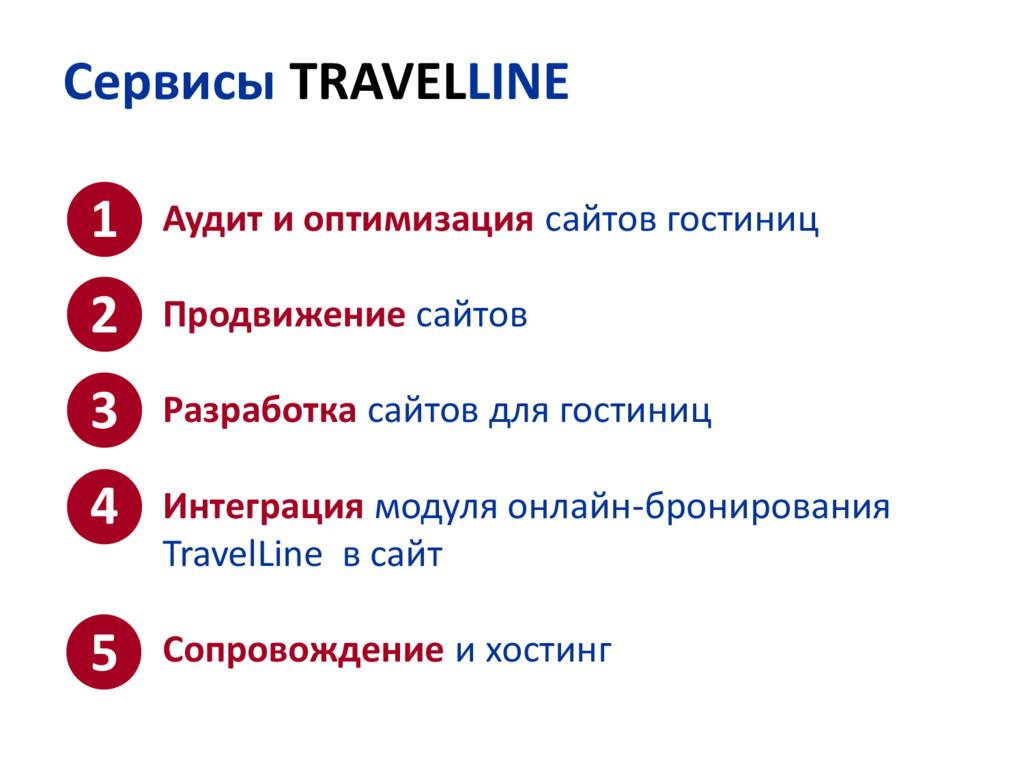 Сервисы TRAVELLINE Аудит и оптимизация сайтов г...