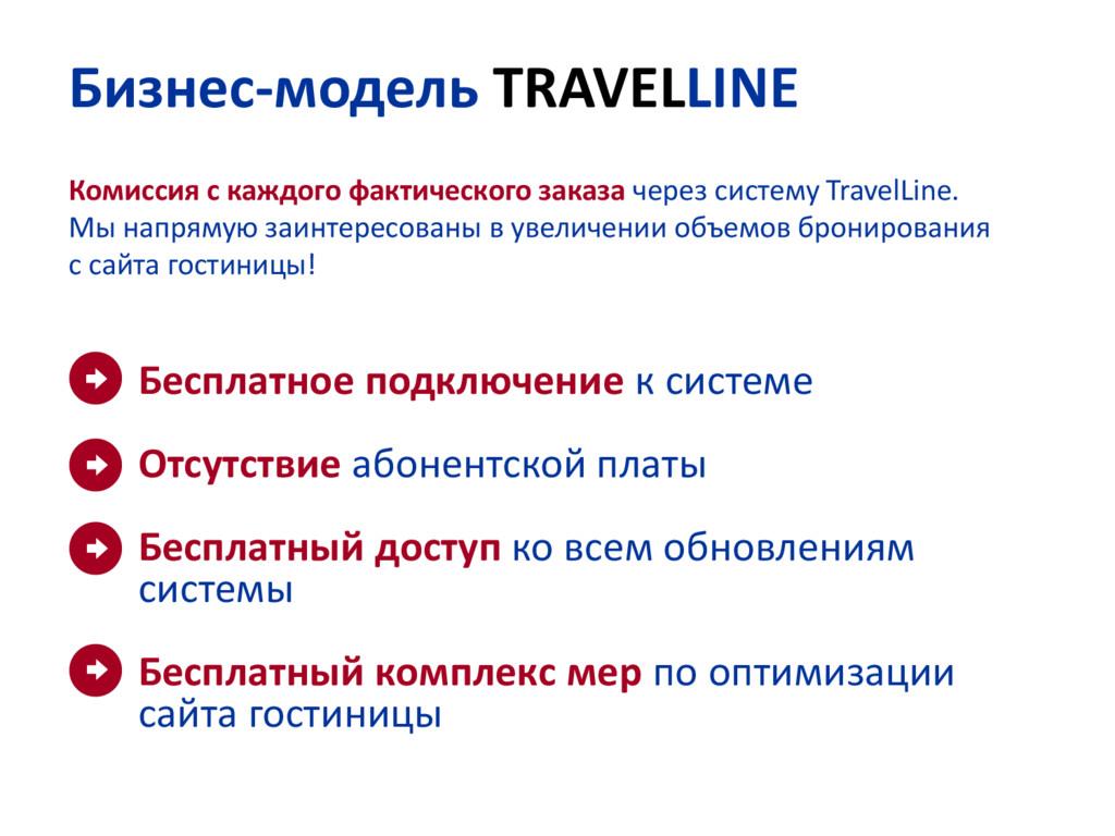Бизнес-модель TRAVELLINE Комиссия с каждого фак...