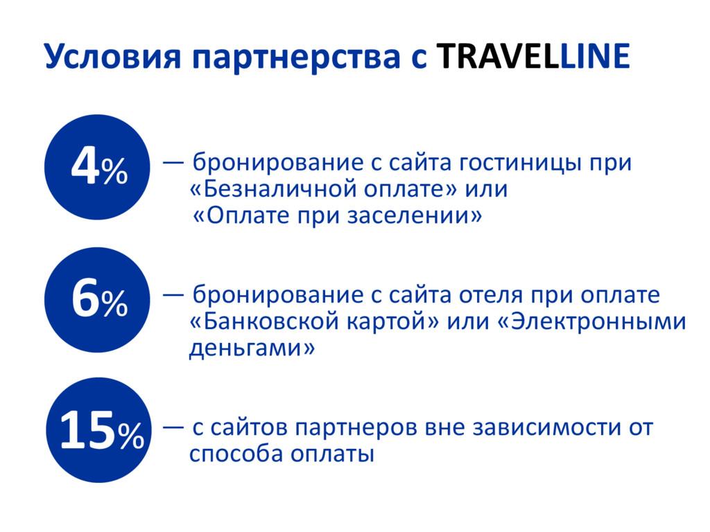 Условия партнерства с TRAVELLINE — бронирование...