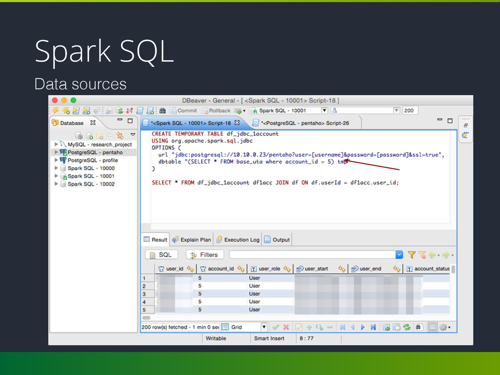 Spark SQL Data sources