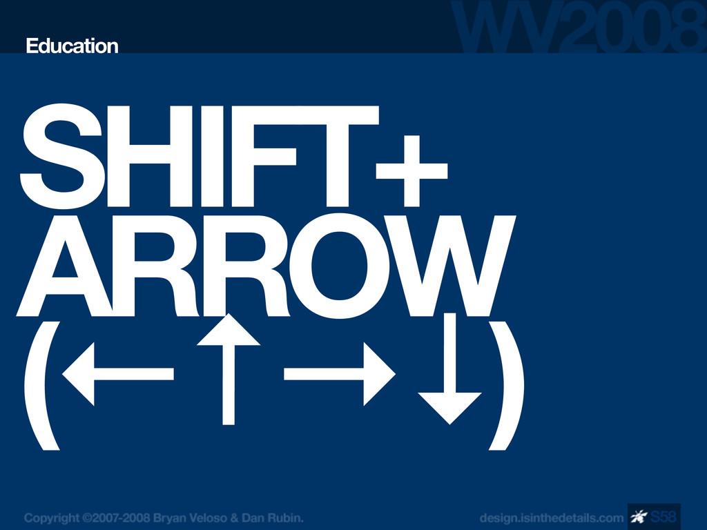 SHIFT+ ARROW (←↑→↓) Education S58