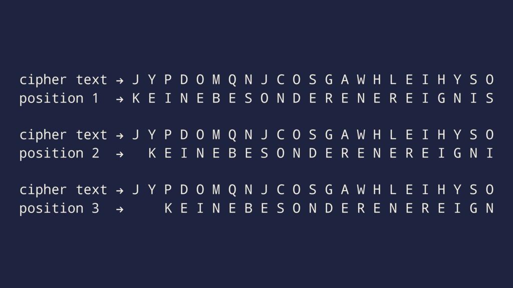 cipher text ! J Y P D O M Q N J C O S G A W H L...