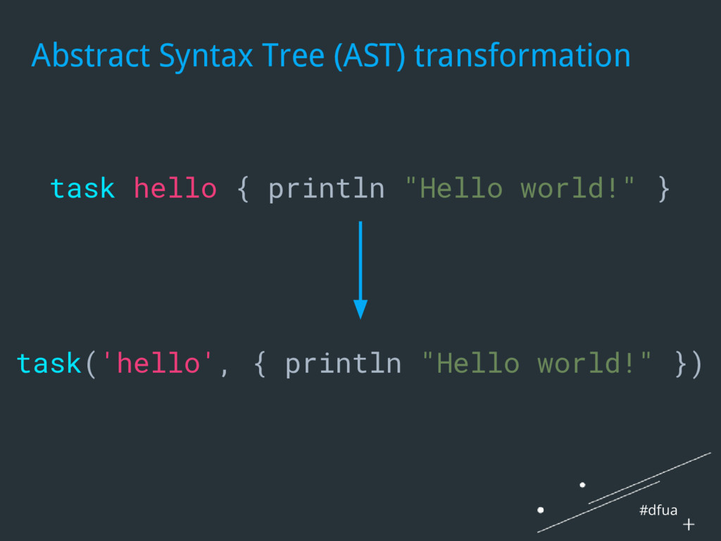 #dfua Abstract Syntax Tree (AST) transformation...