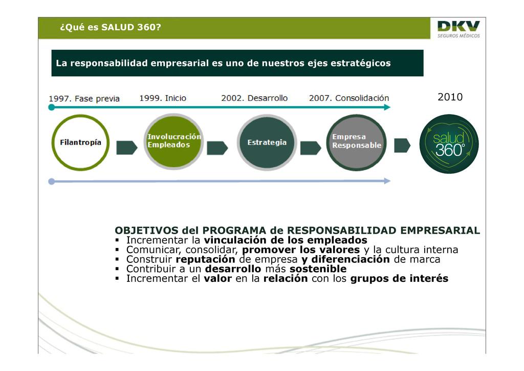 2010 ¿Qué es SALUD 360? La responsabilidad empr...
