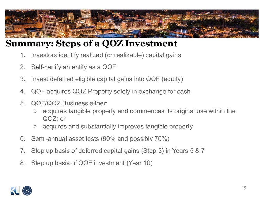 Summary: Steps of a QOZ Investment 1. Investors...
