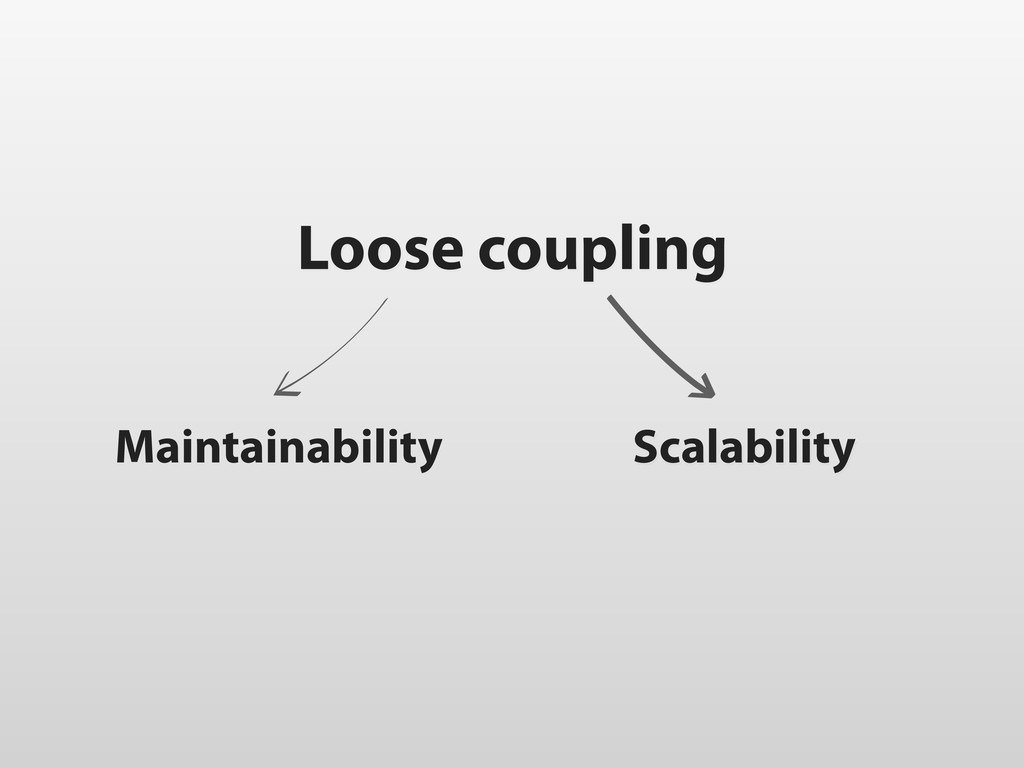 Loose coupling Maintainability Scalability