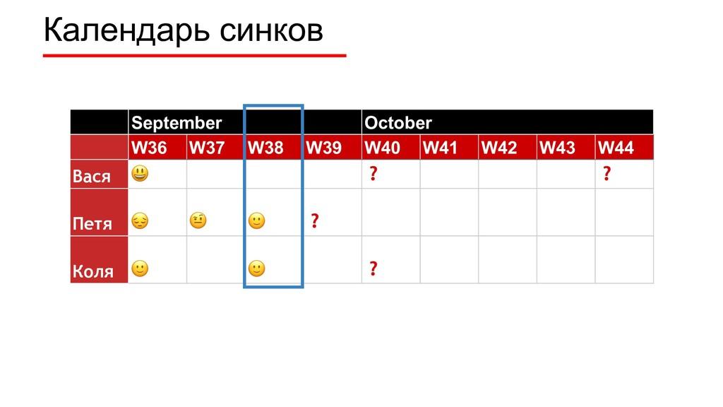 Календарь синков September October W36 W37 W38 ...