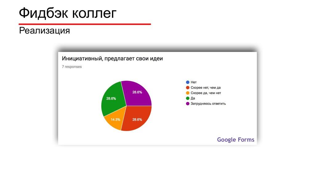 Фидбэк коллег Реализация Google Forms