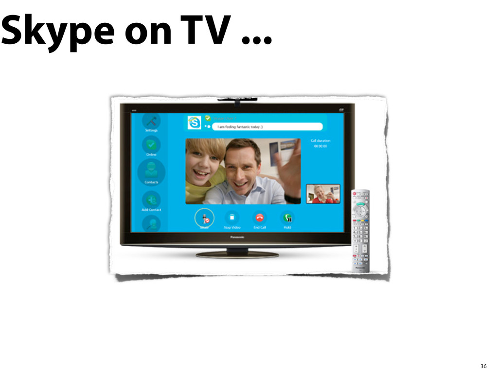 36 Skype on TV ...