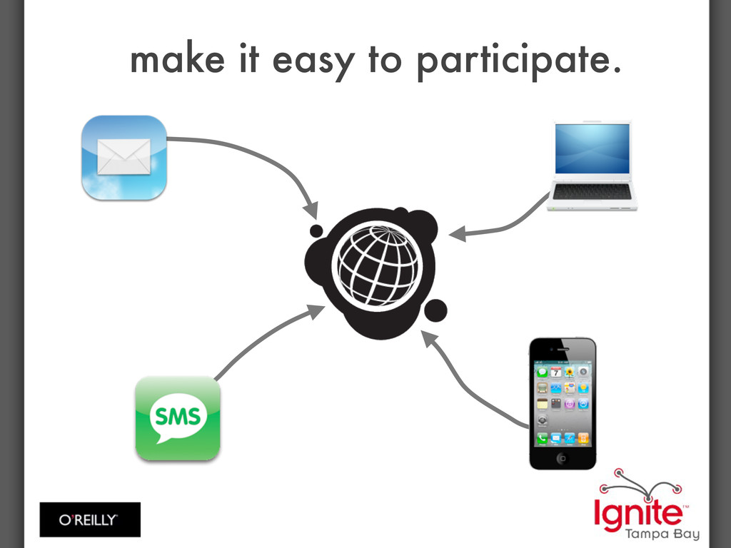 make it easy to participate.