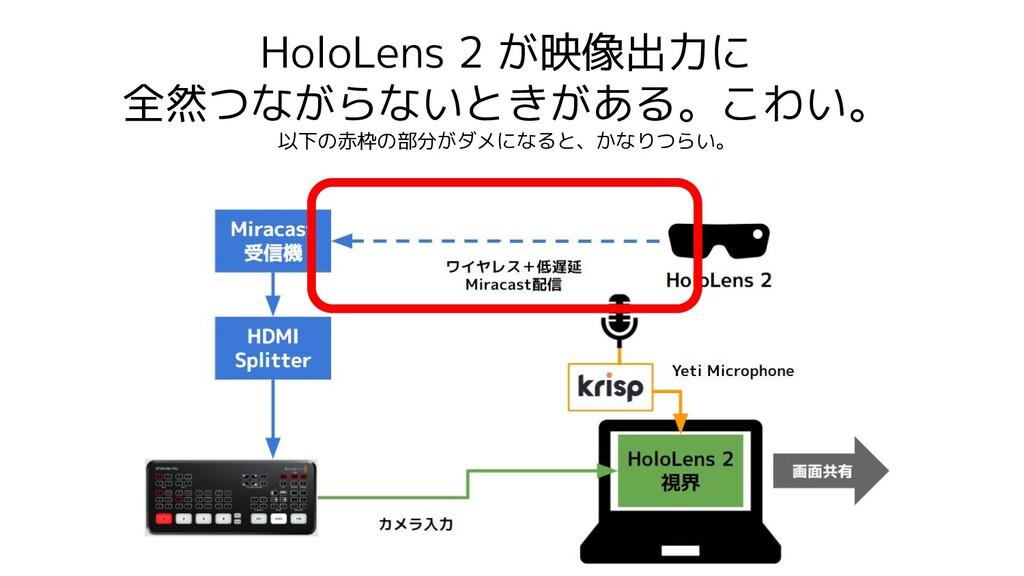 HoloLens 2 が映像出力に 全然つながらないときがある。こわい。 以下の赤枠の部分がダ...