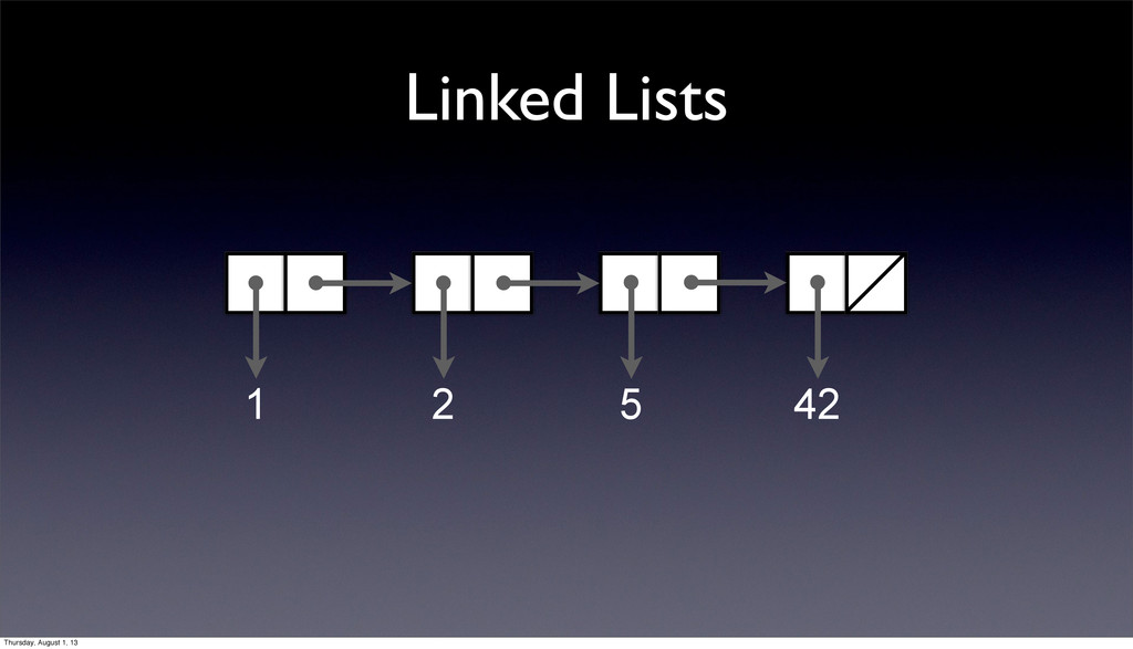 Linked Lists 1 2 5 42 Thursday, August 1, 13