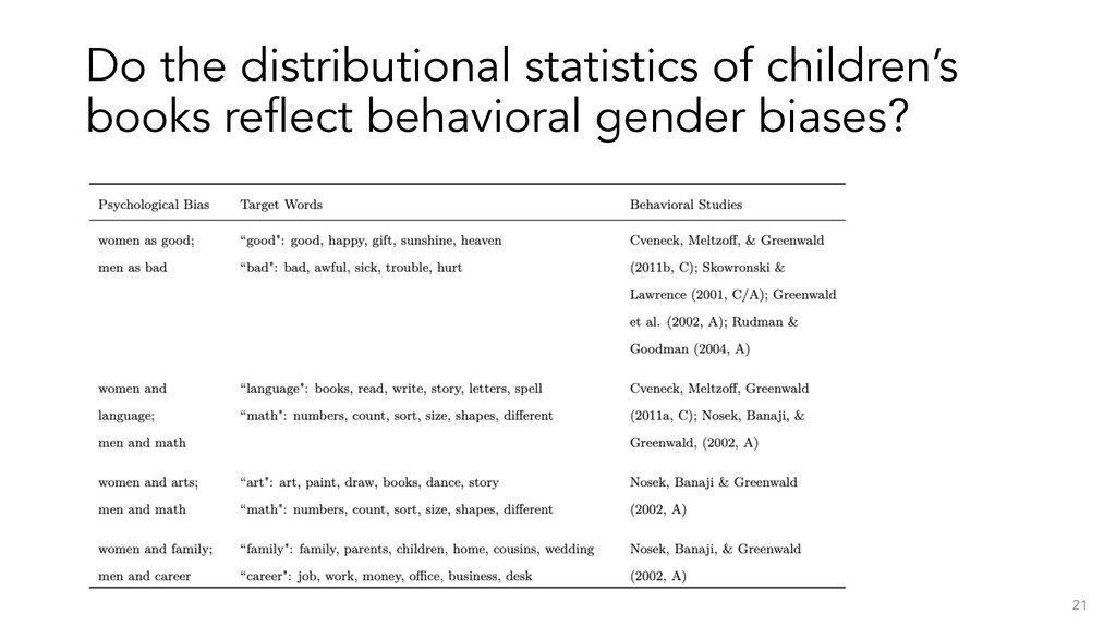 21 Do the distributional statistics of children...