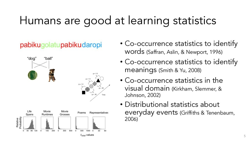 Humans are good at learning statistics • Co-occ...