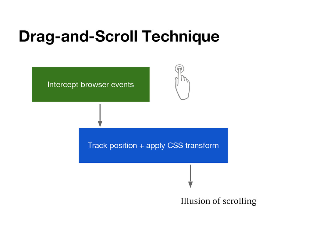 Drag-and-Scroll Technique Intercept browser eve...