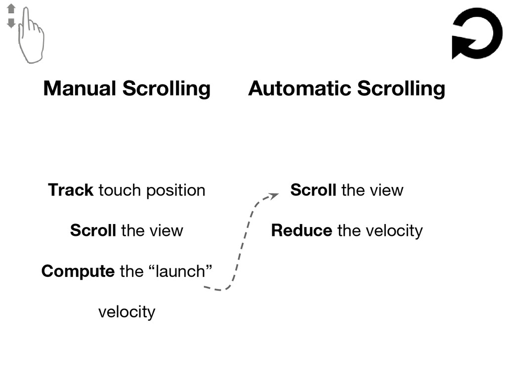 Manual Scrolling Automatic Scrolling Track touc...
