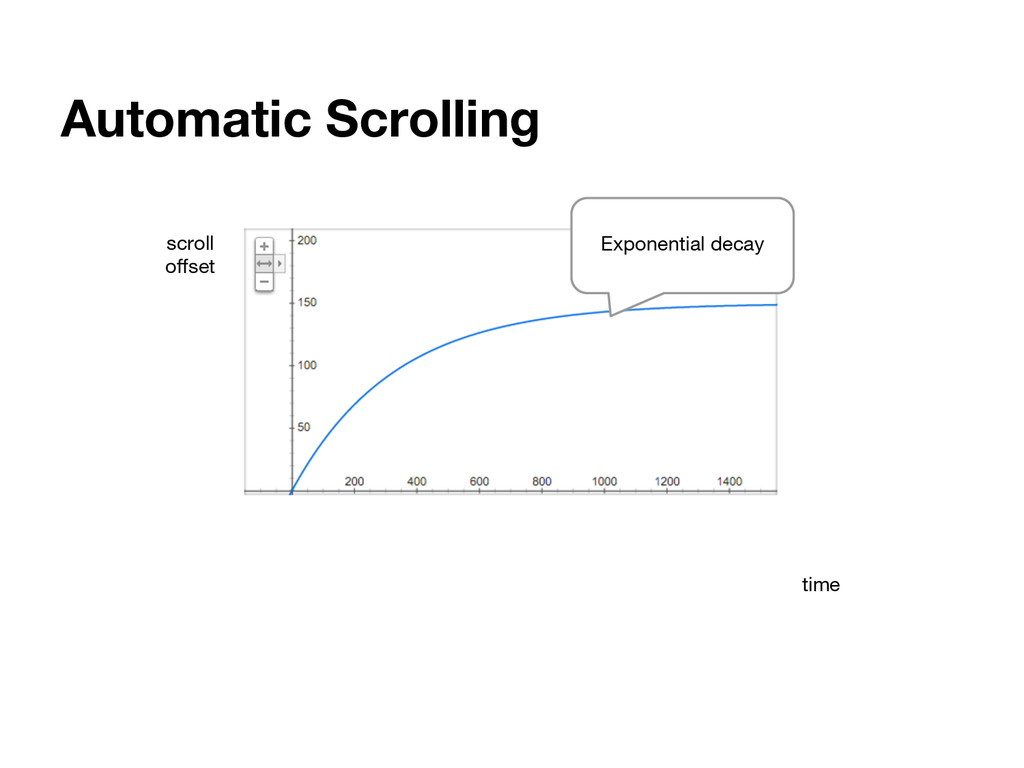Automatic Scrolling Exponential decay time scro...